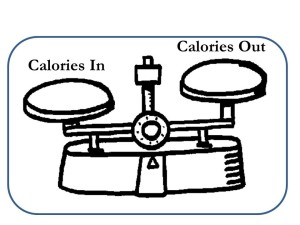 Weight loss as a scale
