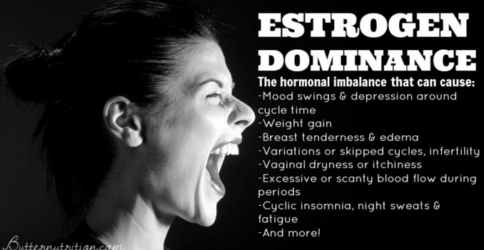 Estrogen dominance symptoms