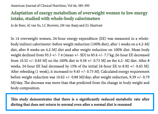 Reduced metabolic rate after dieting