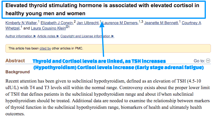 Thyroid and cortisol levels are linked