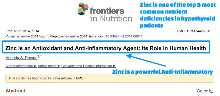 Zinc is an Antioxidant and Anti Inflammatory Agent