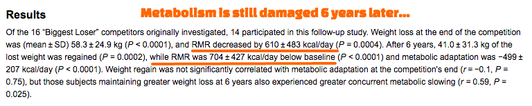 Slow metabolism 6 years after extreme dieting