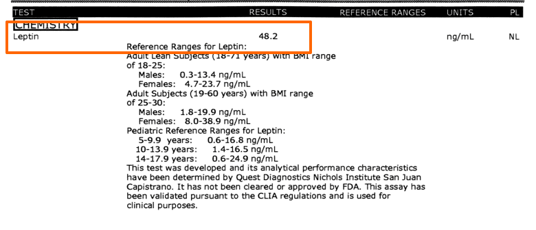 leptin resistance lab tests