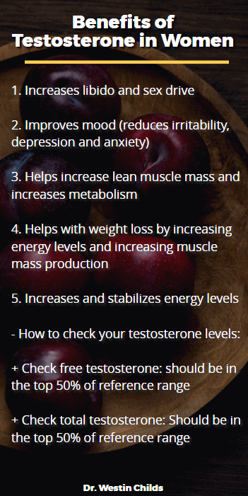 5 benefits of testosterone in women