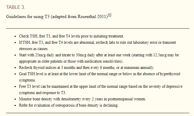 guidelines for using T3 therapy in depressed patients