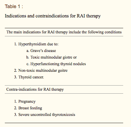 indications and contraindications for RAI