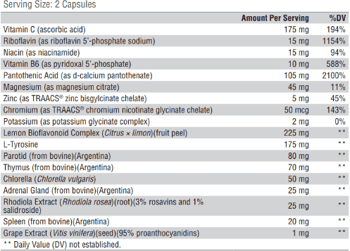ingredient list of thyroid supplements with synergistic ingredients
