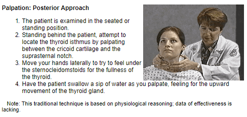 posterior approach to palpating the thyroid gland