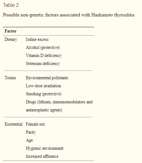 potential causes of hashimoto's thyroiditis