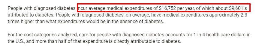average cost of diabetes per person each year