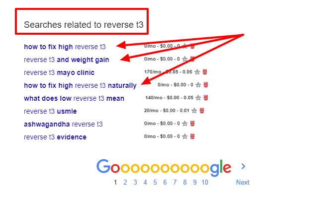 additional suggested searches for reverse t3