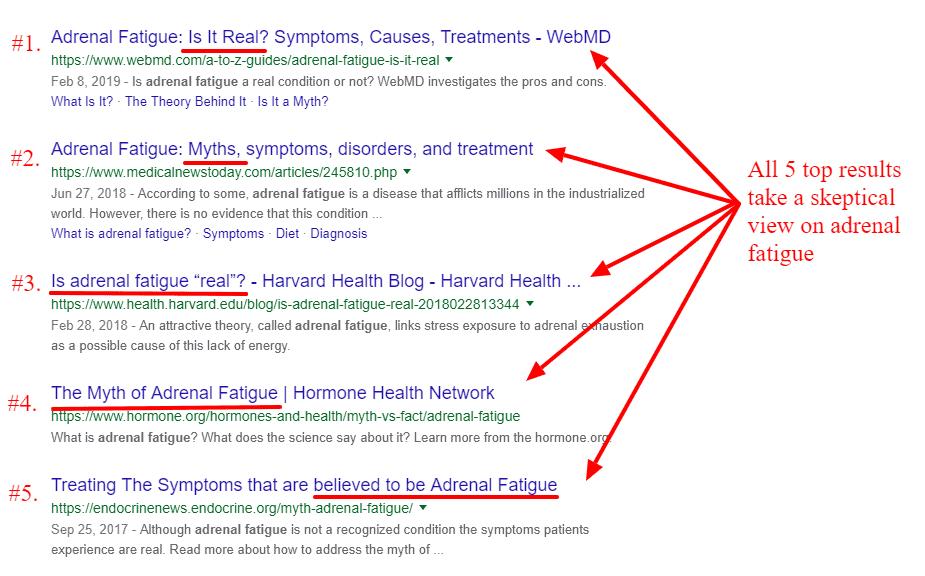 adrenal fatigue google results