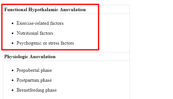 causes of functional anovulation