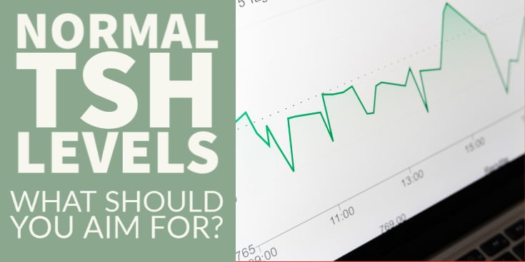 Defining normal TSH levels - what should you aim for?