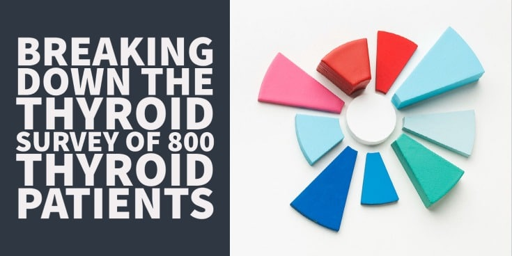 breaking down the verywell health thyroid survey of over 800 thyroid patients